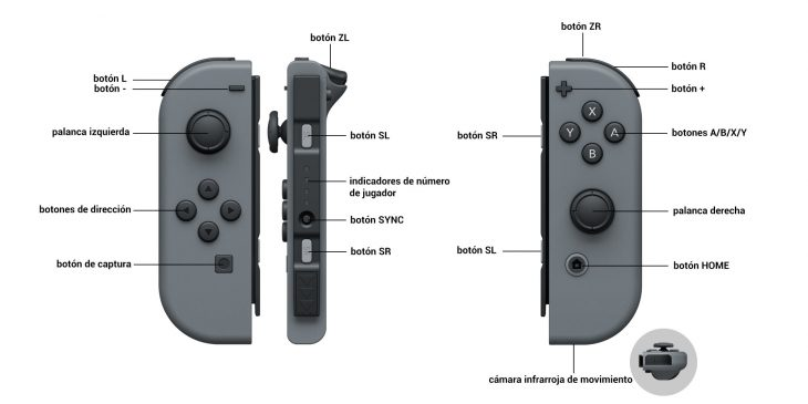 joy con nintendo switch