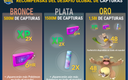 "Pokémon GO anuncia nuevo evento especial: ""Desafío de Captura Global"""